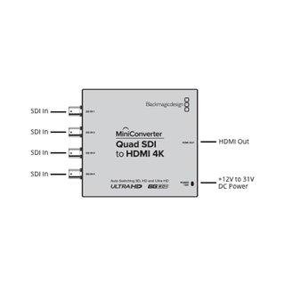 Blackmagic Design Mini Converter Quad Sdi Hdmi 4k Bm Convmbsquh4k2 Eventag Online Shop